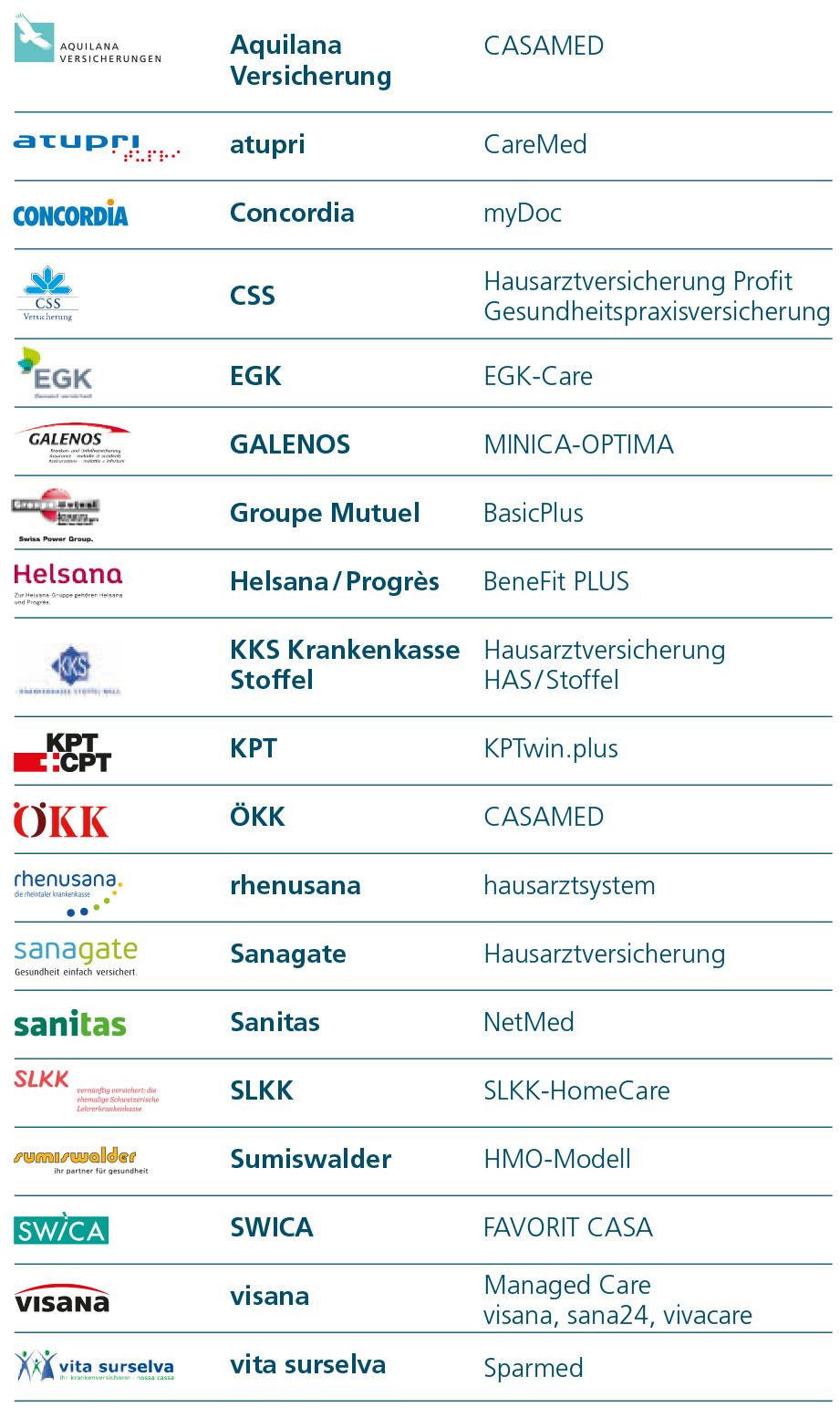 krankenversicherungspartner_2017_dez